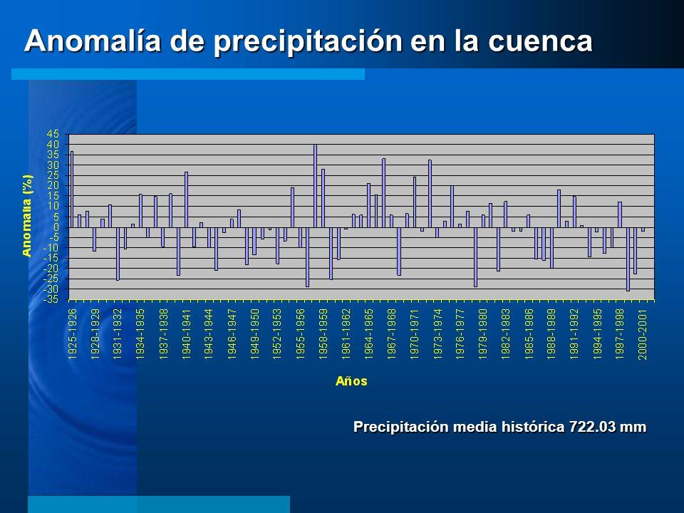 Anomalía de precipitación en la cuenca