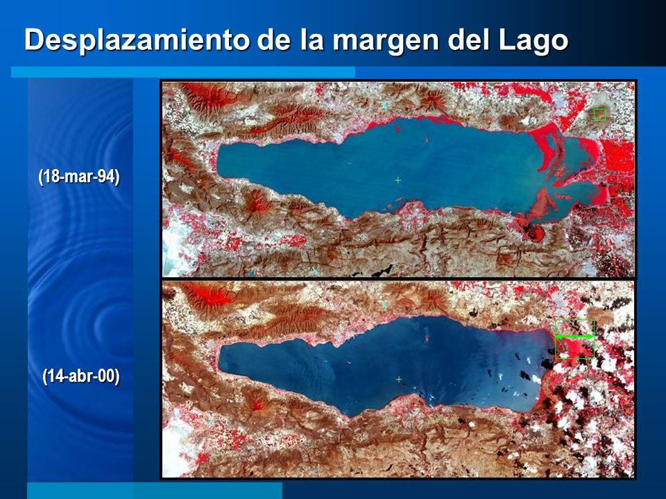 Desplazamiento de la margen del Lago