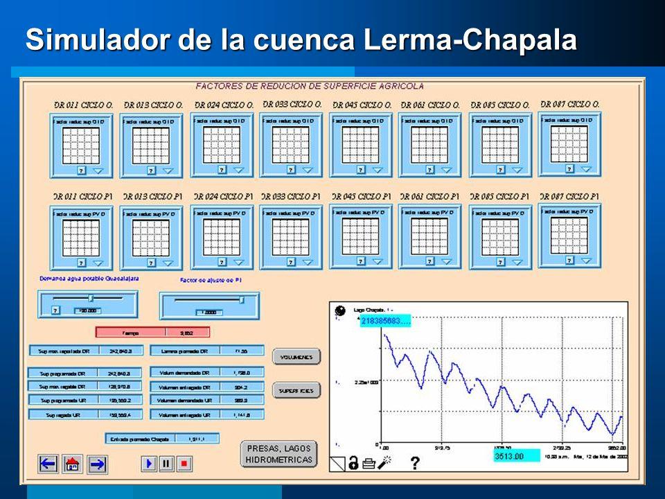Simulador de la cuenca Lerma-Chapala