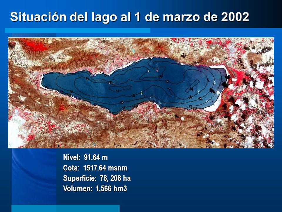 Situación del lago al 1 de marzo de 2002