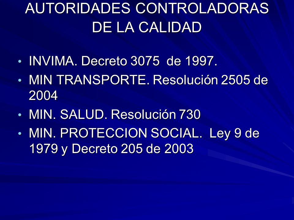AUTORIDADES CONTROLADORAS DE LA CALIDAD