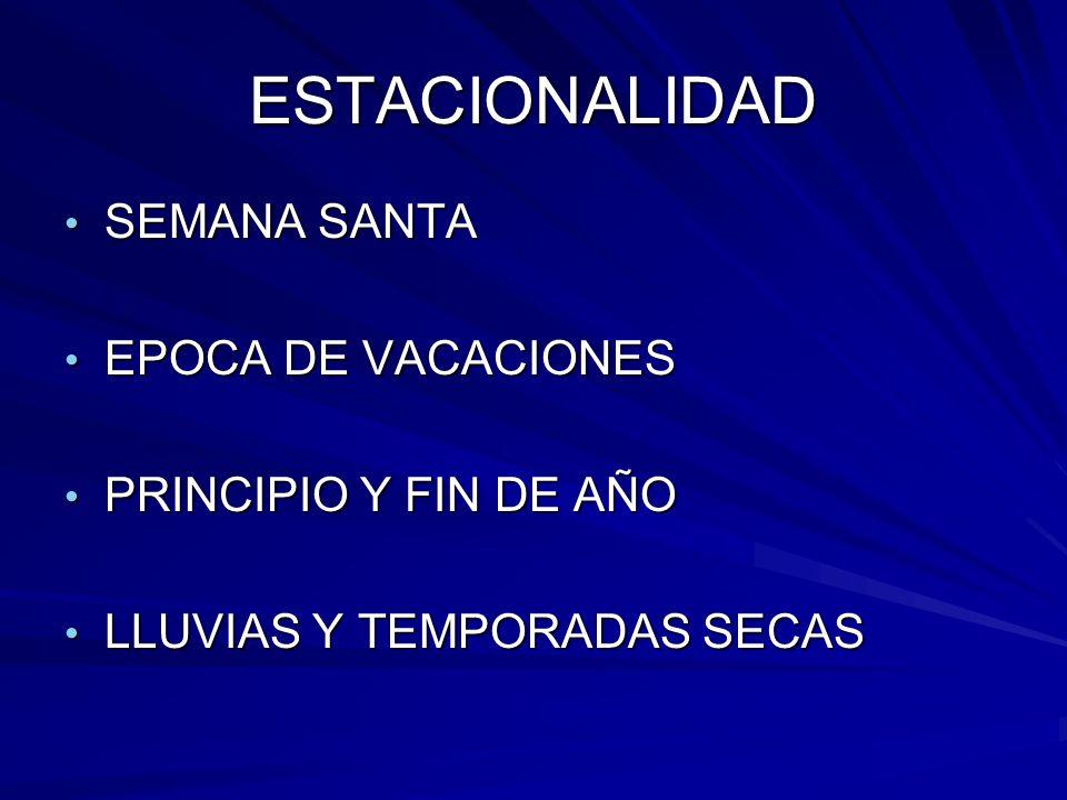 ESTACIONALIDAD SEMANA SANTA EPOCA DE VACACIONES PRINCIPIO Y FIN DE AÑO