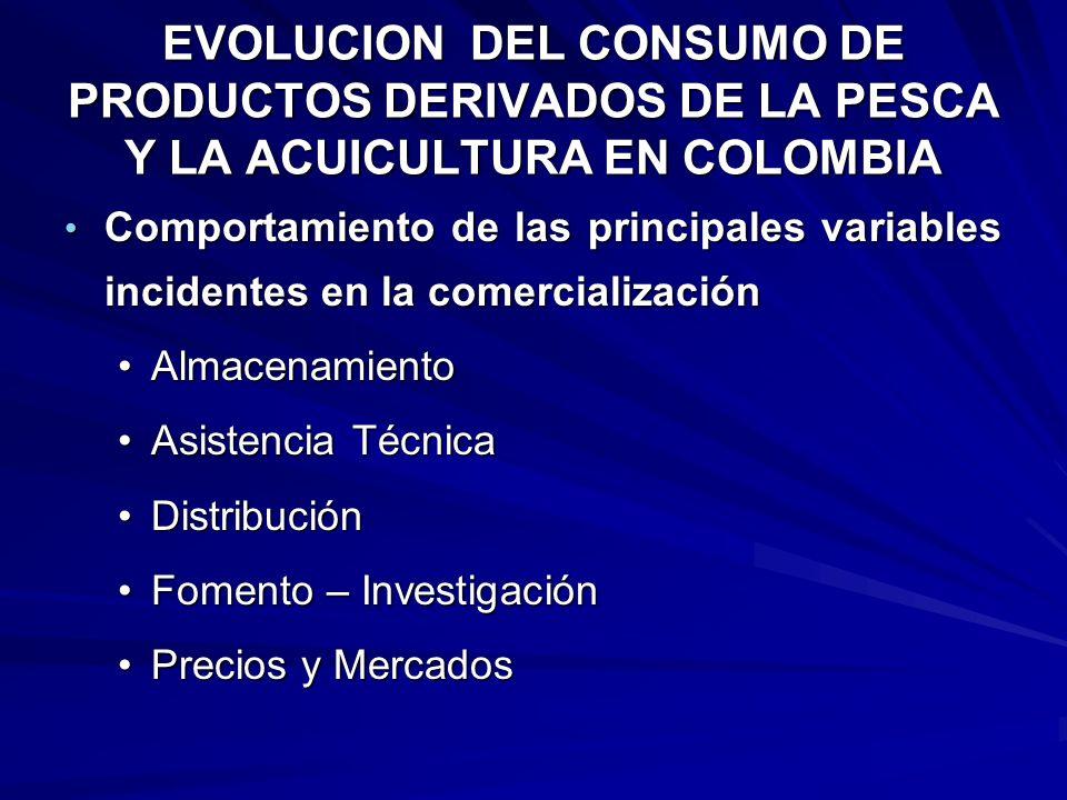 EVOLUCION DEL CONSUMO DE PRODUCTOS DERIVADOS DE LA PESCA Y LA ACUICULTURA EN COLOMBIA