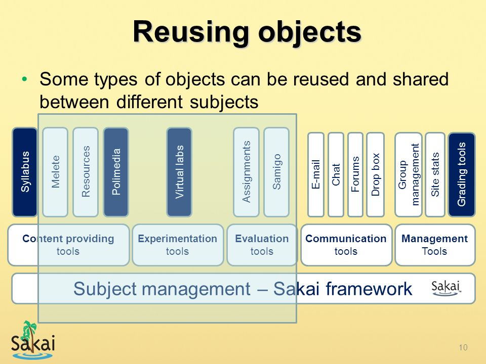 Reusing objectsSome types of objects can be reused and shared between different subjects. Syllabus.