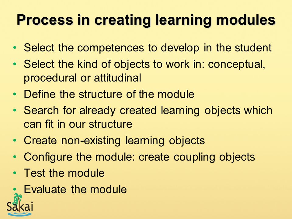 Process in creating learning modules