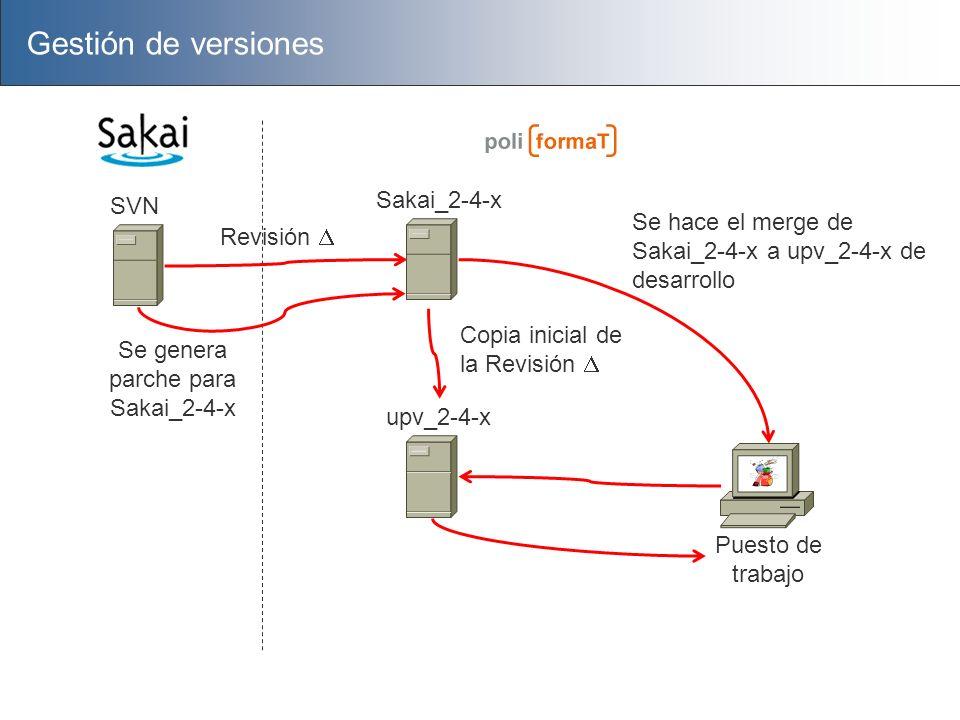 Se genera parche para Sakai_2-4-x