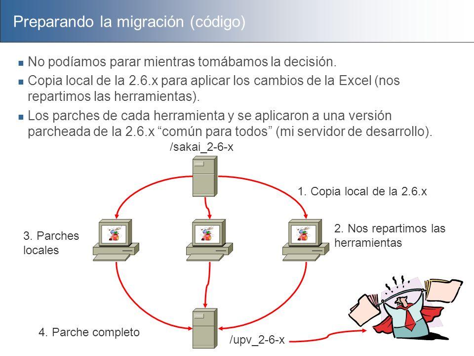 Preparando la migración (código)