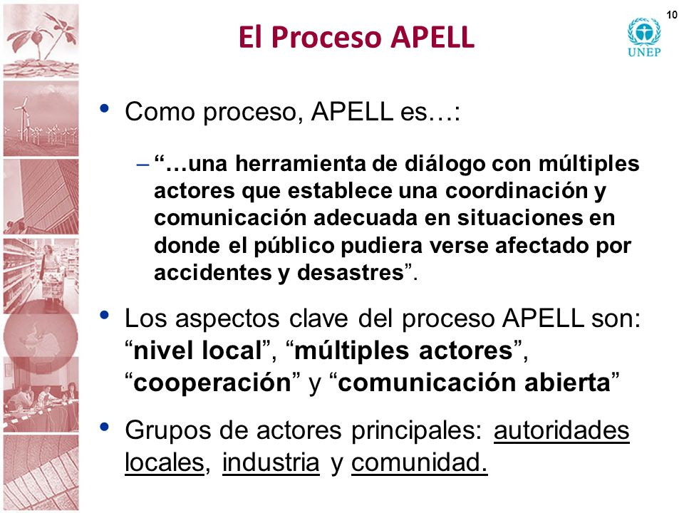 El Proceso APELL Como proceso, APELL es…: