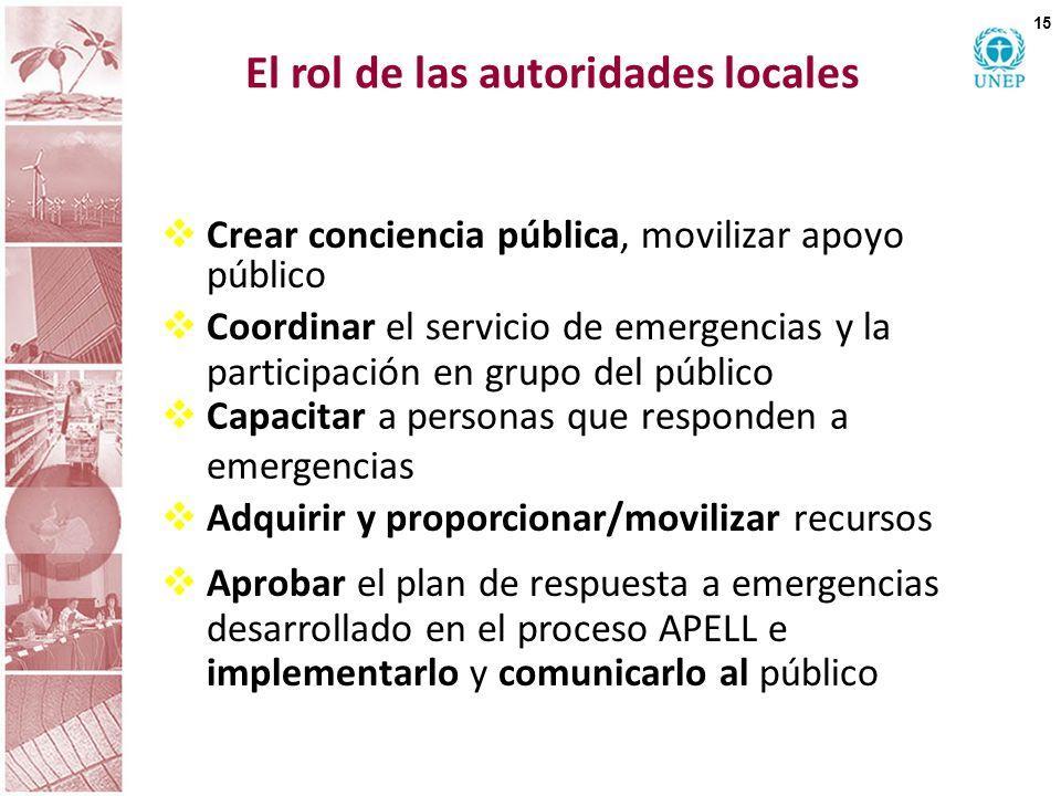 El rol de las autoridades locales