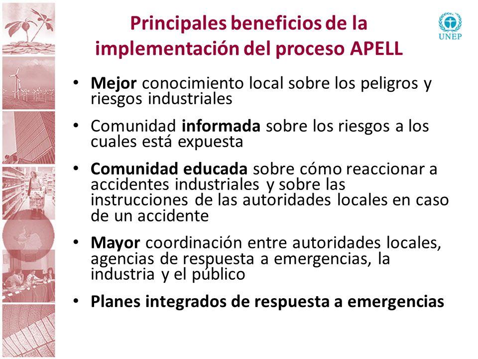 Principales beneficios de la implementación del proceso APELL
