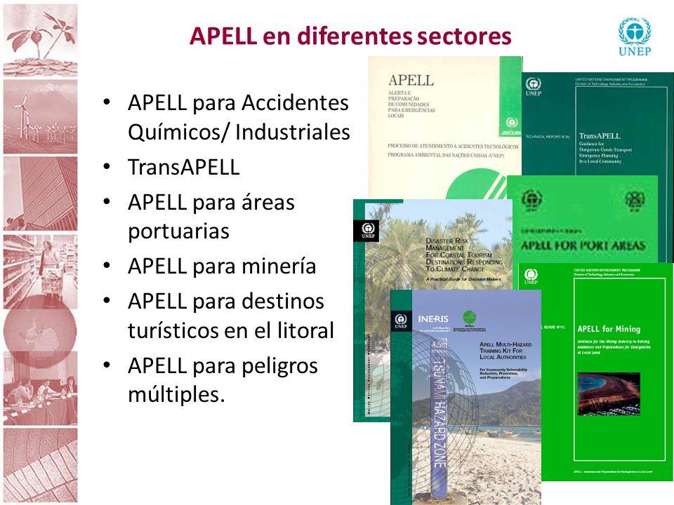 APELL en diferentes sectores