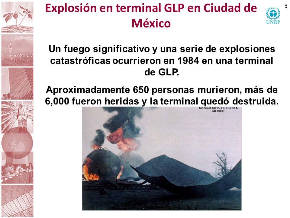 Explosión en terminal GLP en Ciudad de México