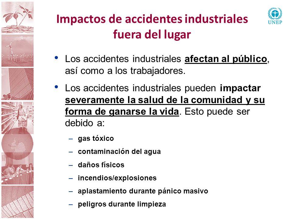 Impactos de accidentes industriales fuera del lugar