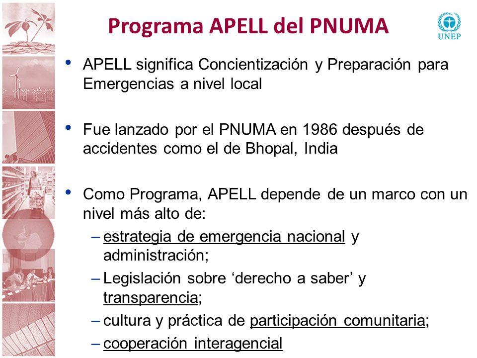 Programa APELL del PNUMA