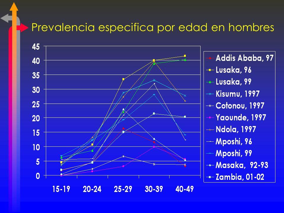 Prevalencia especifica por edad en hombres