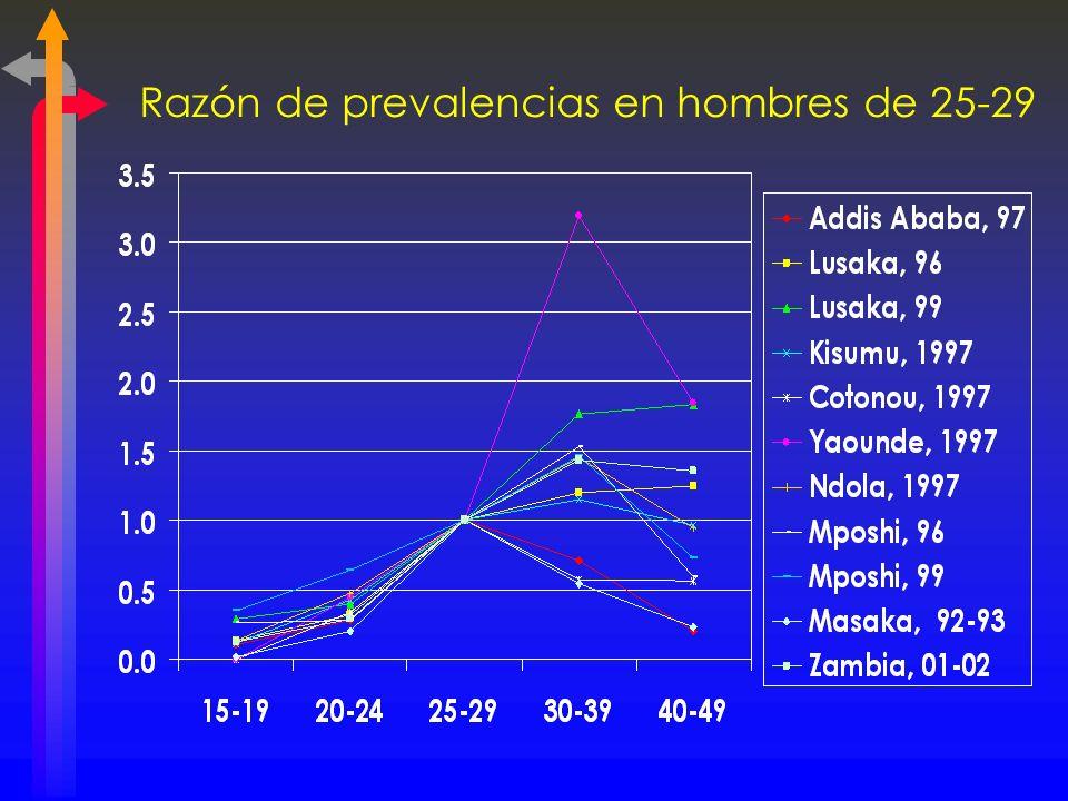 Razón de prevalencias en hombres de 25-29