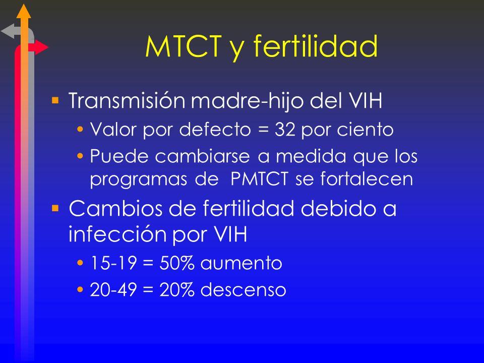 MTCT y fertilidad Transmisión madre-hijo del VIH