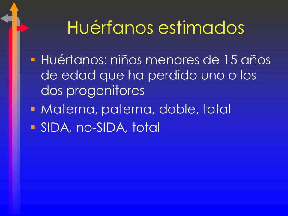 Huérfanos estimados Huérfanos: niños menores de 15 años de edad que ha perdido uno o los dos progenitores.