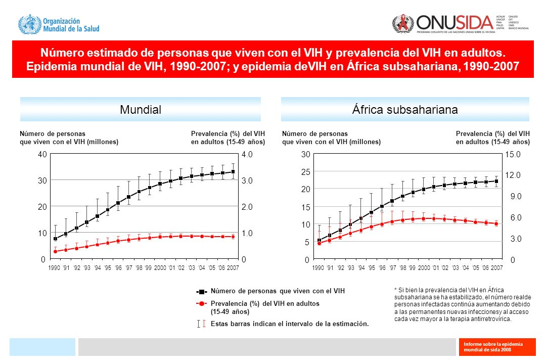 Mundial África subsahariana