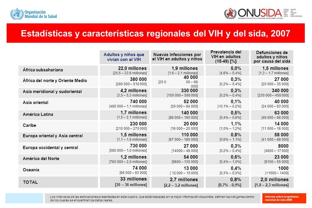Estadísticas y características regionales del VIH y del sida, 2007