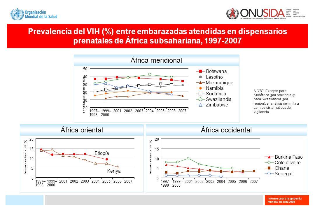 Prevalencia del VIH (%) entre embarazadas atendidas en dispensarios prenatales de África subsahariana, 1997-2007