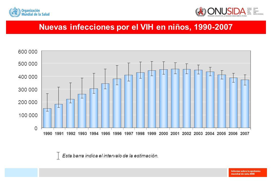 Nuevas infecciones por el VIH en niños, 1990-2007