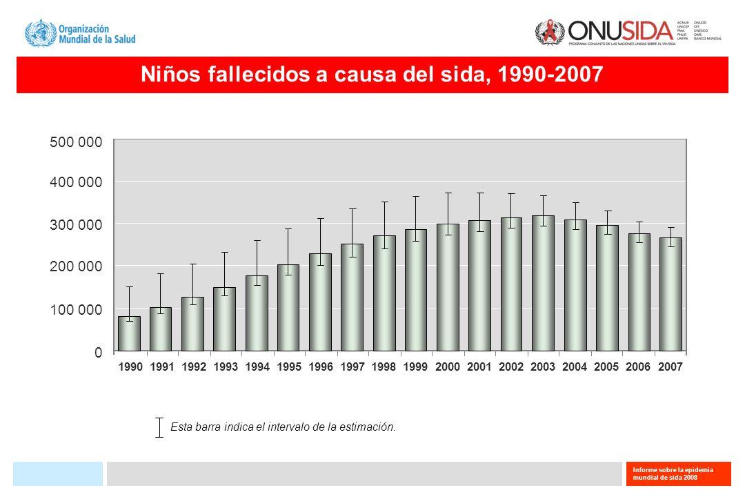 Niños fallecidos a causa del sida, 1990-2007