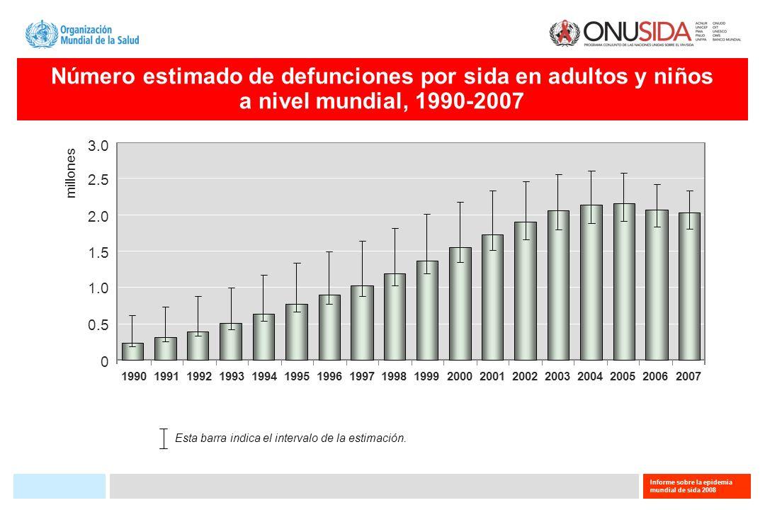 Número estimado de defunciones por sida en adultos y niños