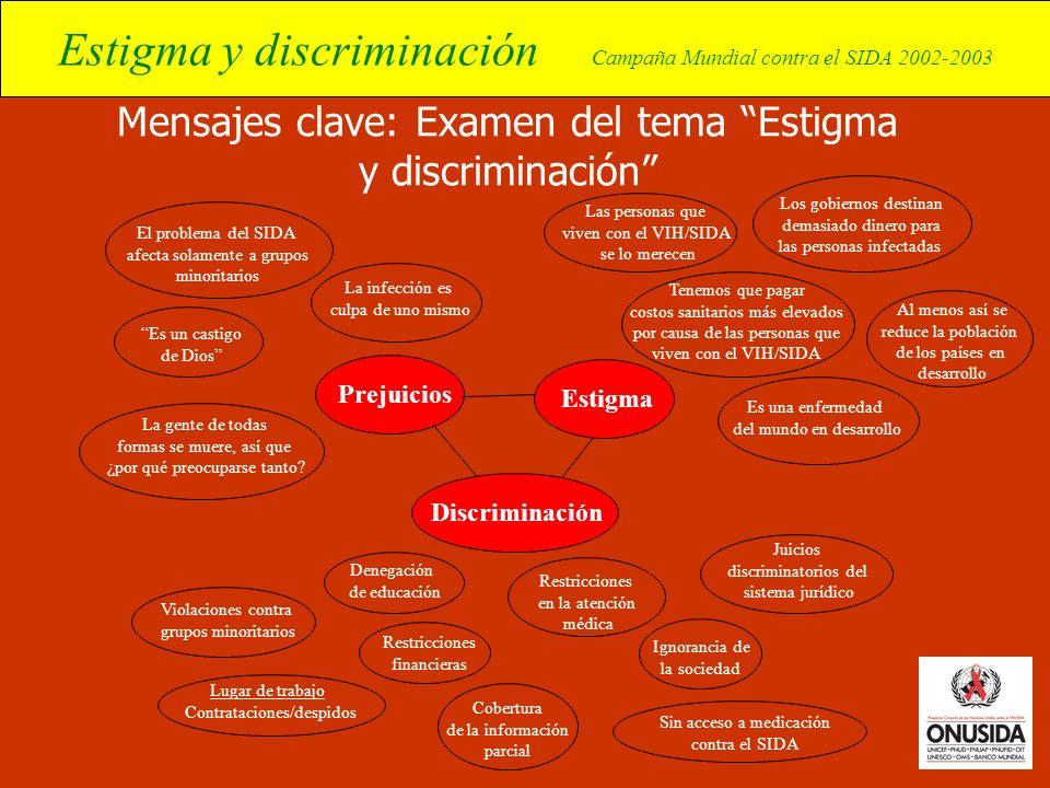 Mensajes clave: Examen del tema Estigma y discriminación