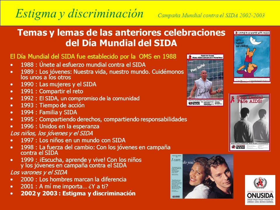 Temas y lemas de las anteriores celebraciones del Día Mundial del SIDA