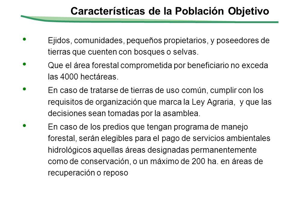 Características de la Población Objetivo