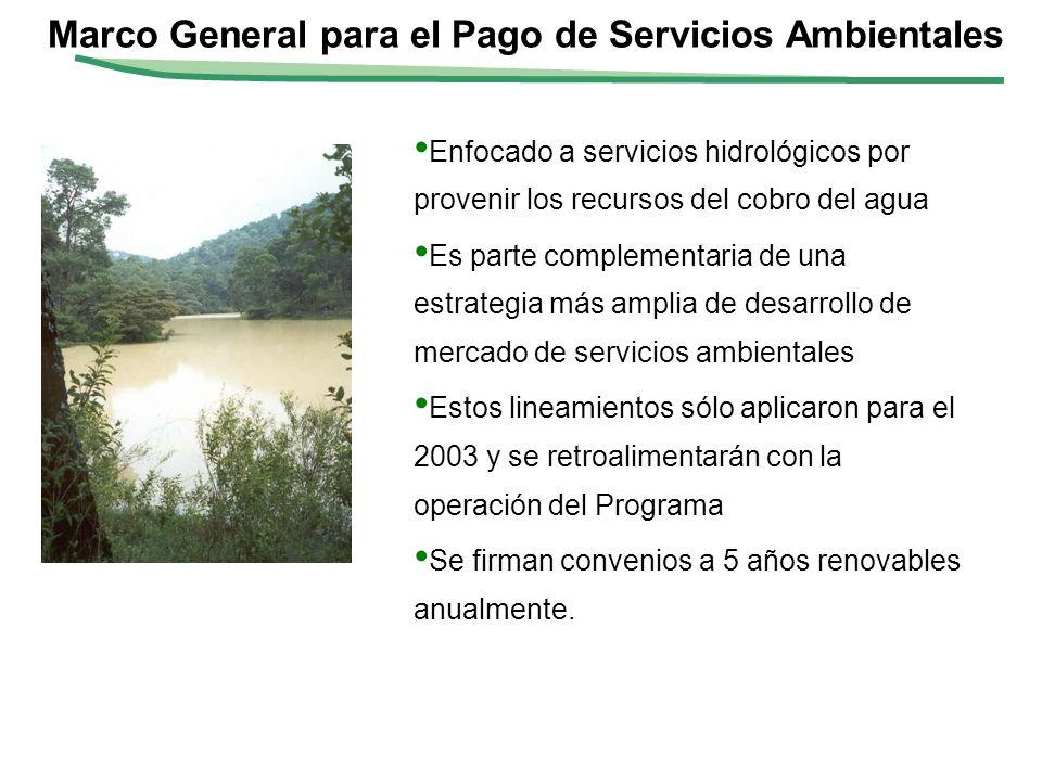 Marco General para el Pago de Servicios Ambientales