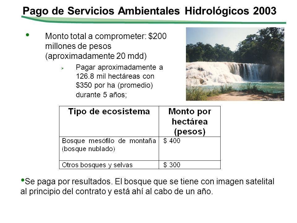 Pago de Servicios Ambientales Hidrológicos 2003