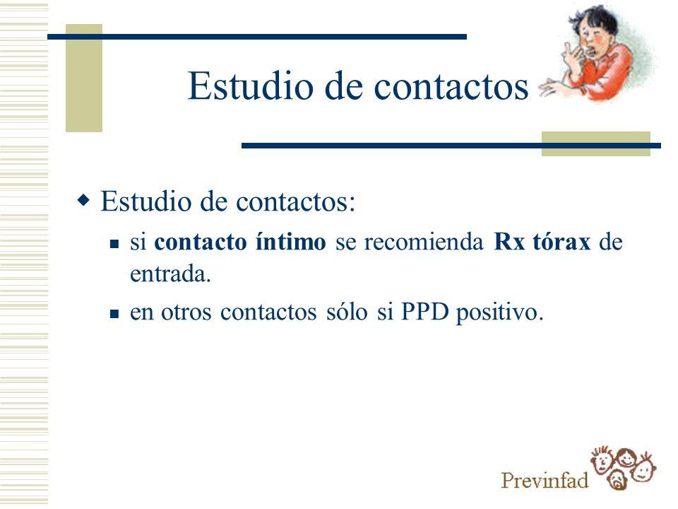 Estudio de contactos Estudio de contactos: