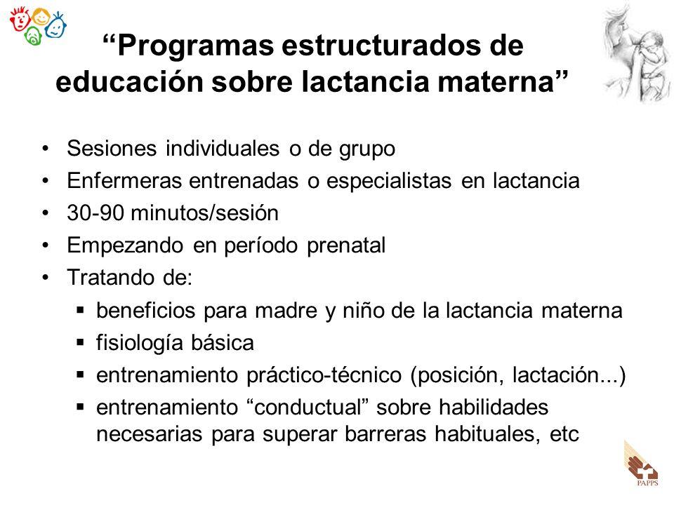 Programas estructurados de educación sobre lactancia materna