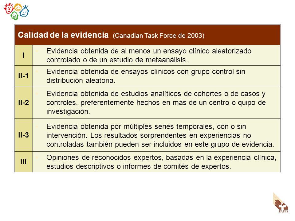Calidad de la evidencia (Canadian Task Force de 2003)