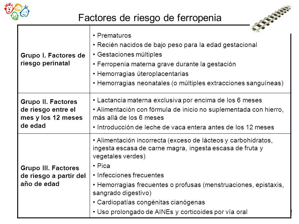 Factores de riesgo de ferropenia