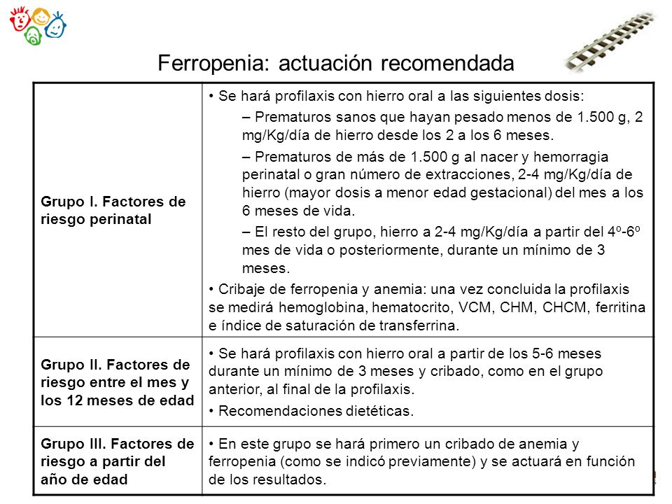 Ferropenia: actuación recomendada