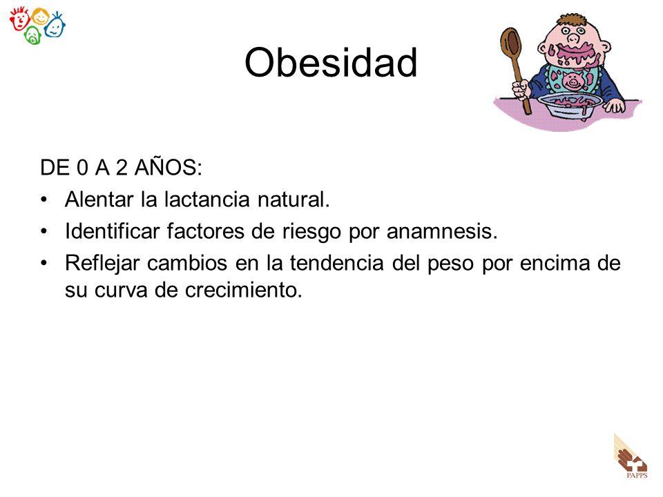 Obesidad DE 0 A 2 AÑOS: Alentar la lactancia natural.