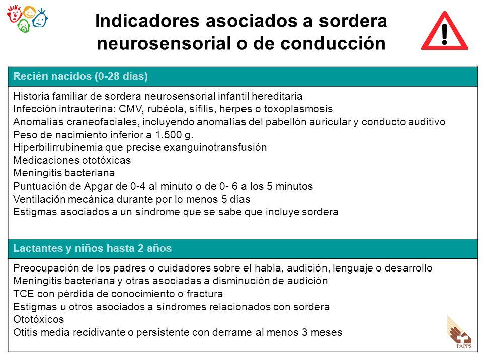 Indicadores asociados a sordera neurosensorial o de conducción
