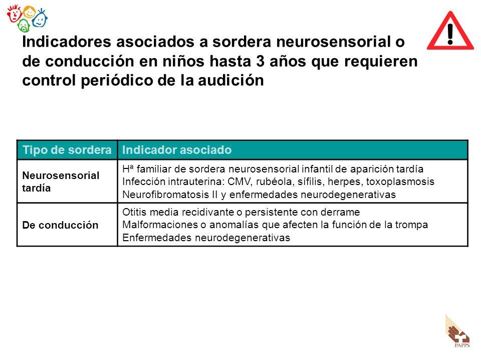 Indicadores asociados a sordera neurosensorial o de conducción en niños hasta 3 años que requieren control periódico de la audición