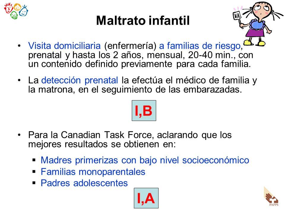 I,B I,A Maltrato infantil