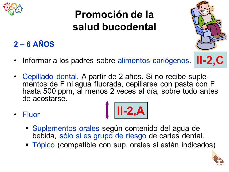 Promoción de la salud bucodental