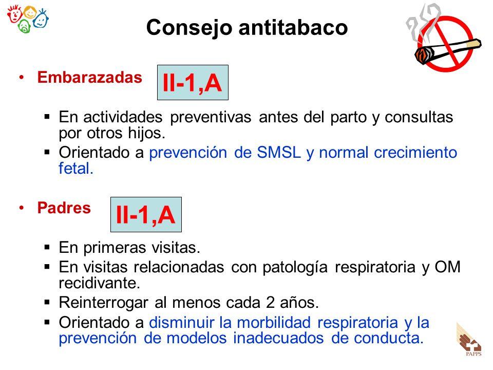 II-1,A II-1,A Consejo antitabaco Embarazadas