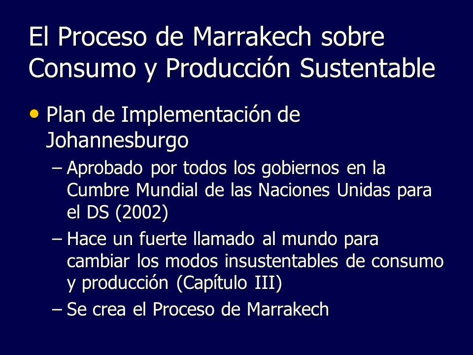 El Proceso de Marrakech sobre Consumo y Producción Sustentable