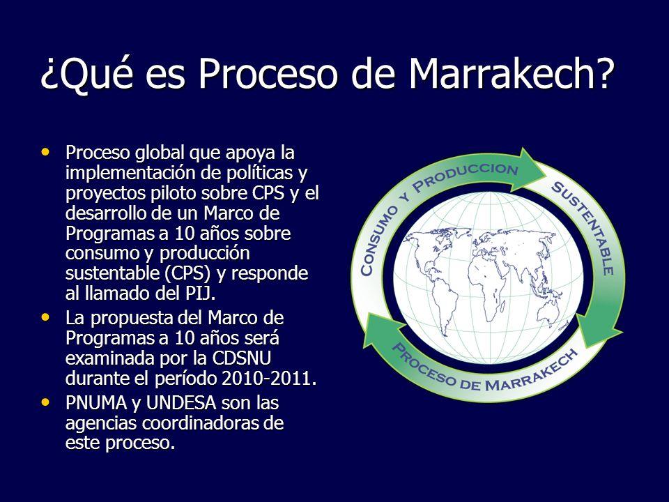 ¿Qué es Proceso de Marrakech