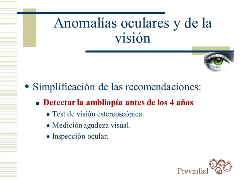 Anomalías oculares y de la visión