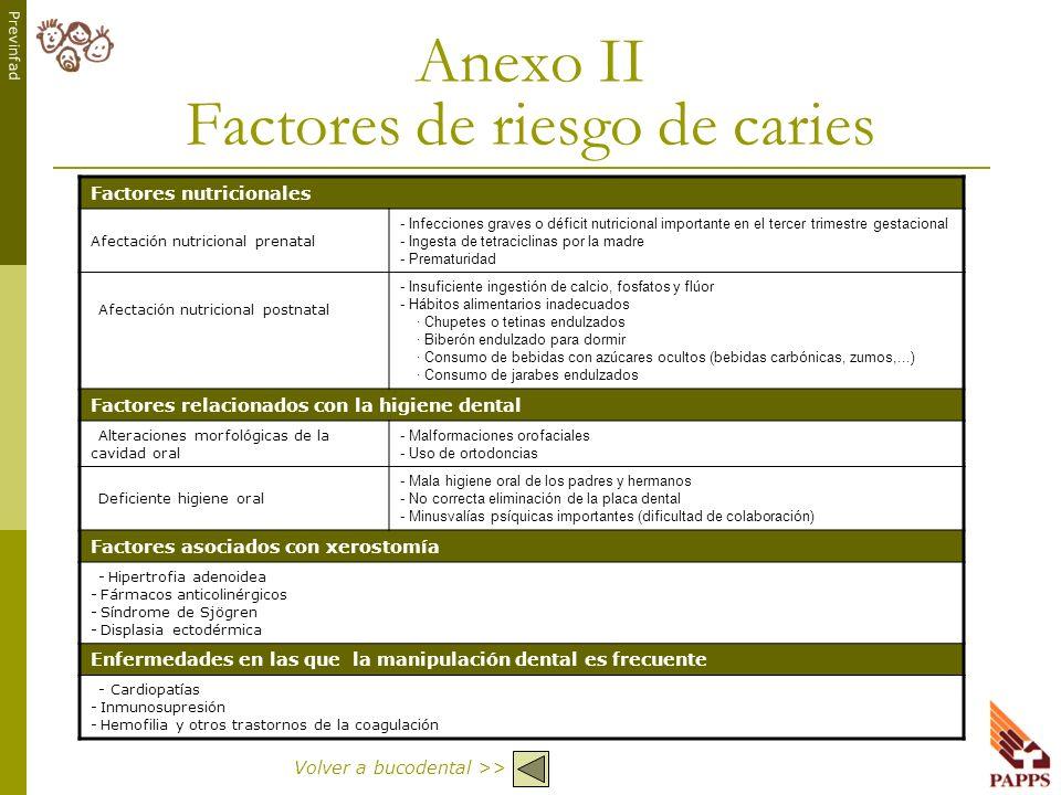 Anexo II Factores de riesgo de caries