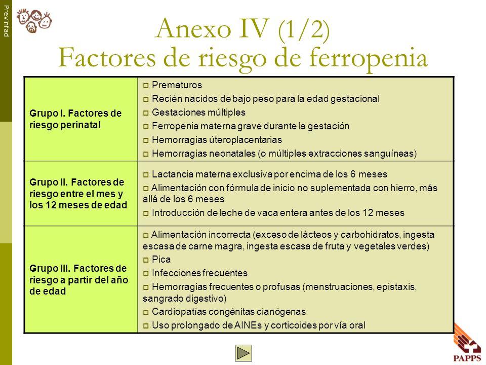 Anexo IV (1/2) Factores de riesgo de ferropenia