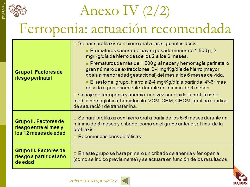 Anexo IV (2/2) Ferropenia: actuación recomendada